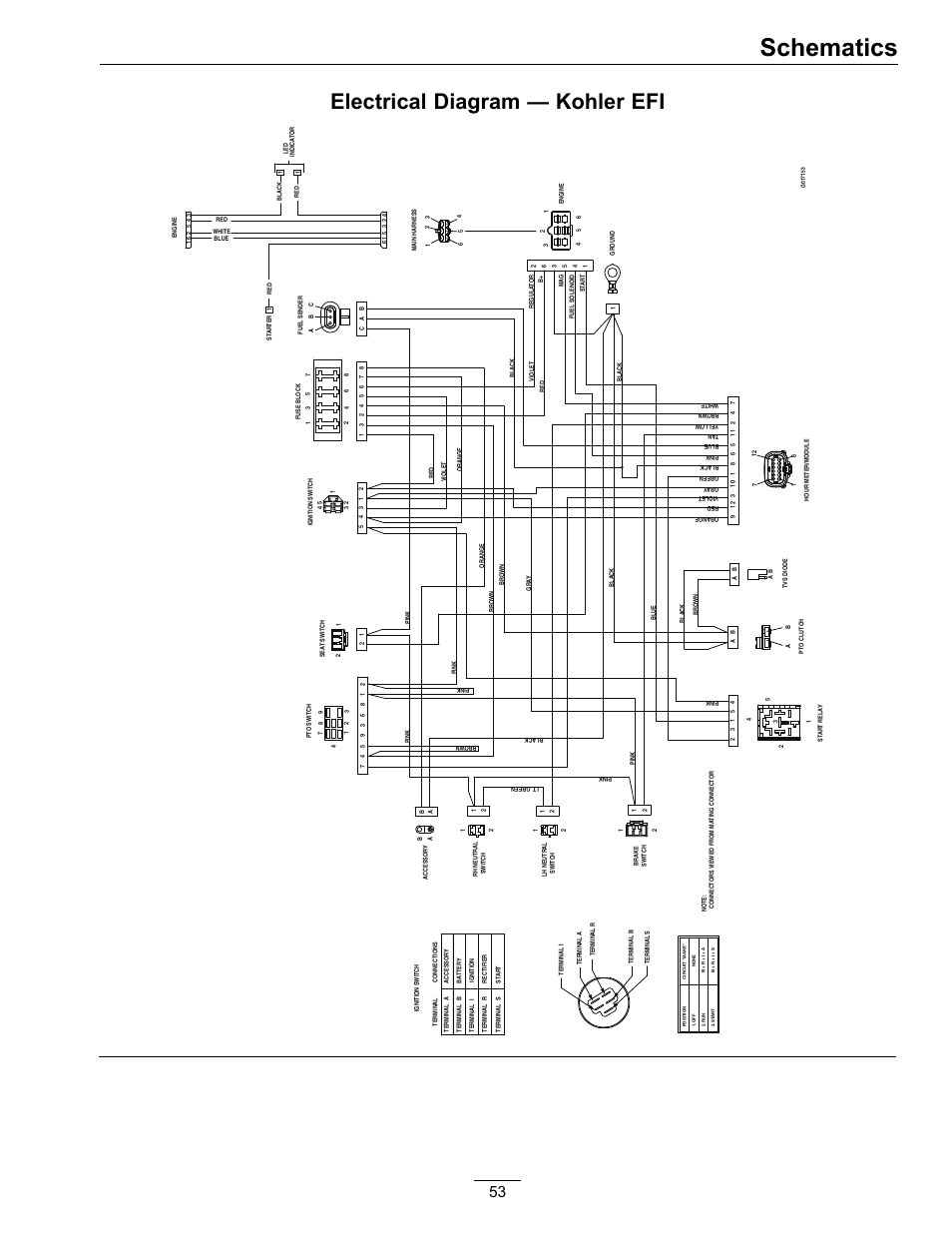 [DIAGRAM_1CA]  Schematics, Electrical diagram — kohler efi | Exmark Lazer Z S-Series User  Manual | Page 53 / 60 | Lazer 5 Wiring Diagram |  | Manuals Directory