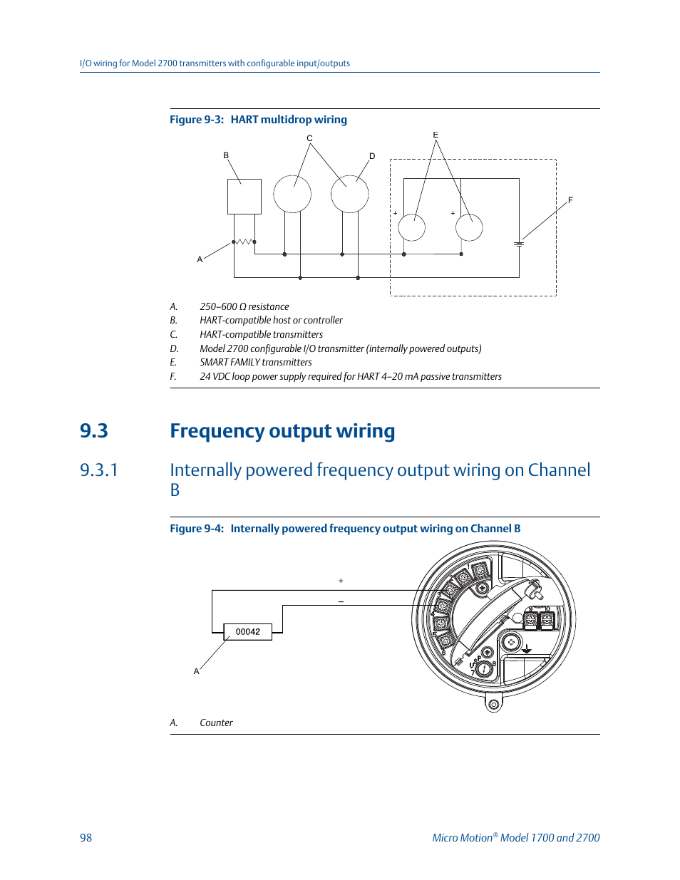 Frequency Output Wiring  3 Frequency Output Wiring