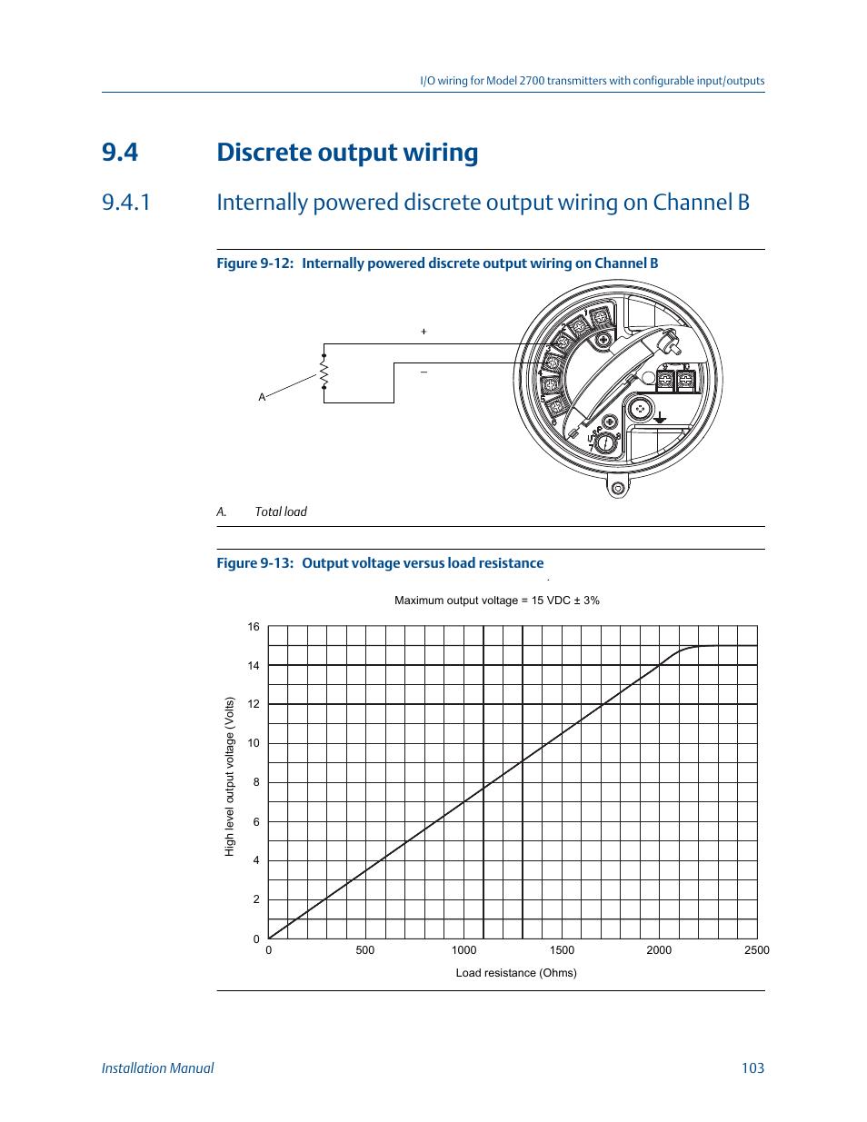 Micro Motion Wiring Diagram Diagrams Schema Viking Discrete Output 4