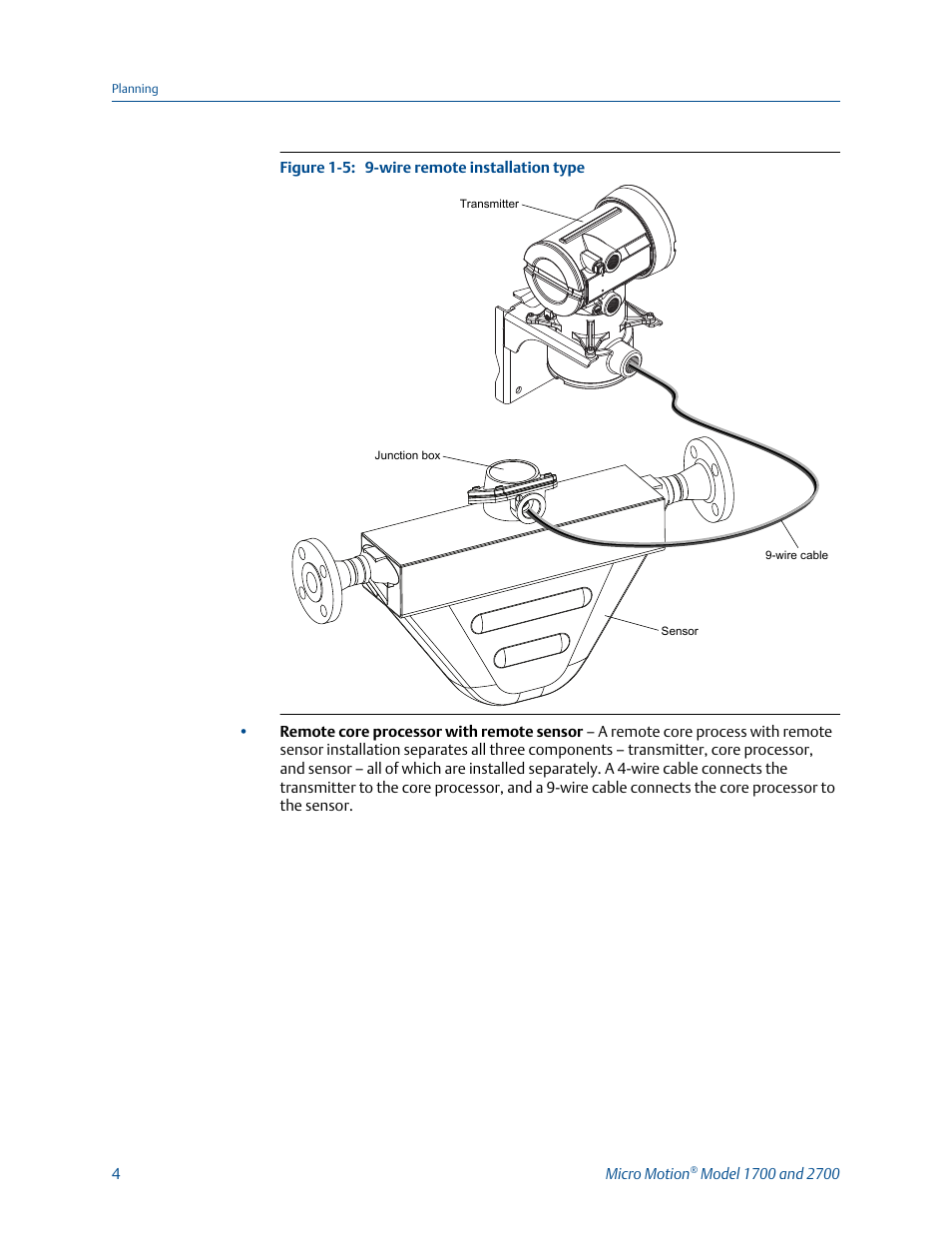 emerson micro motion 1700 page8 emerson micro motion 1700 user manual page 8 124 also for