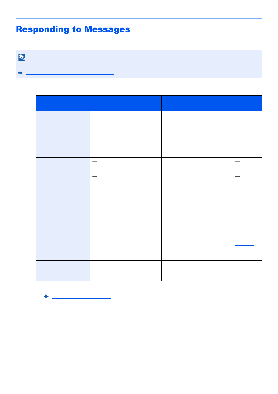 Responding to messages, Responding to messages -32 | Kyocera