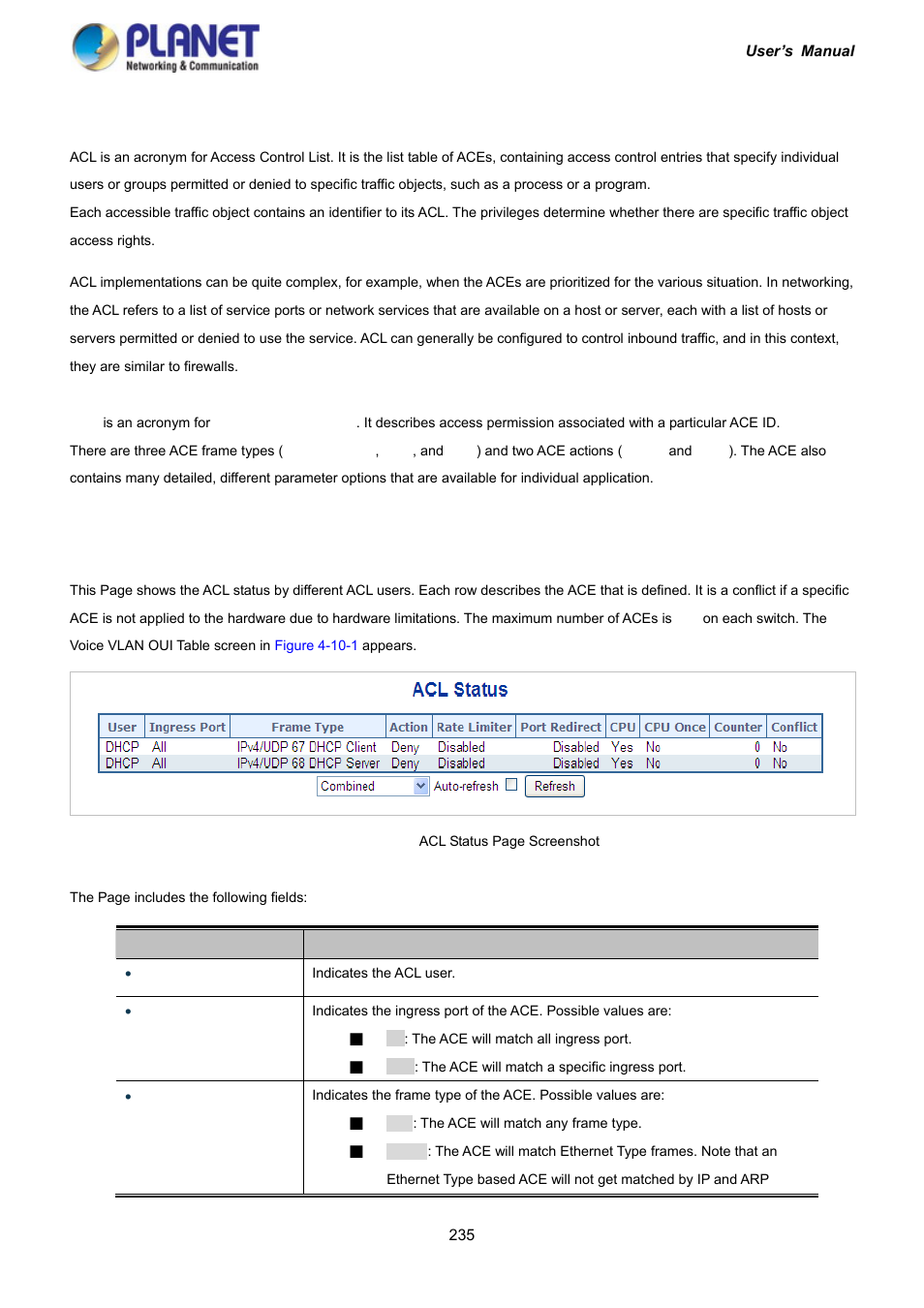 10 access control list, 1 access control list status