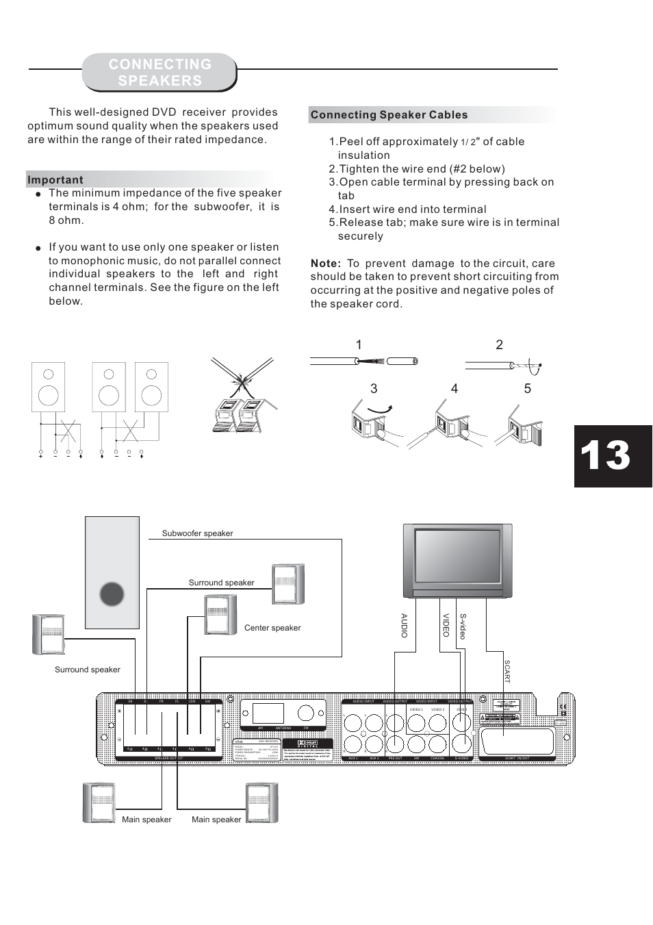 Connecting Speakers Eltax Ht 153 User Manual Page 13 32 Wiring Add The 2 Impedance Together For Parallel