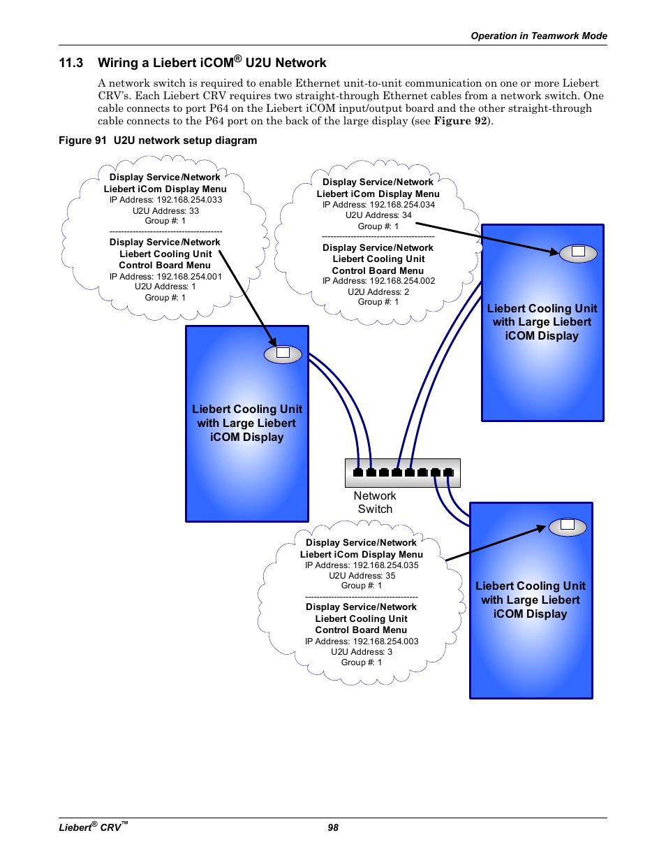 3 Wiring A Liebert Icom U2u Network Figure 91 Setup Straight Through Cable Diagram Emerson Crv 1 2 4 5 6 7 8 9 10 11 12 13 14 15