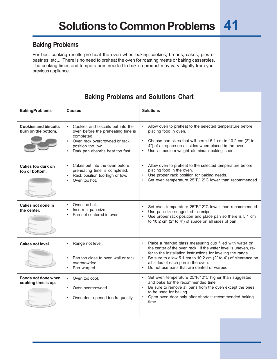 Solutions to common problems, Baking problems, Baking problems and  solutions chart   Electrolux Built