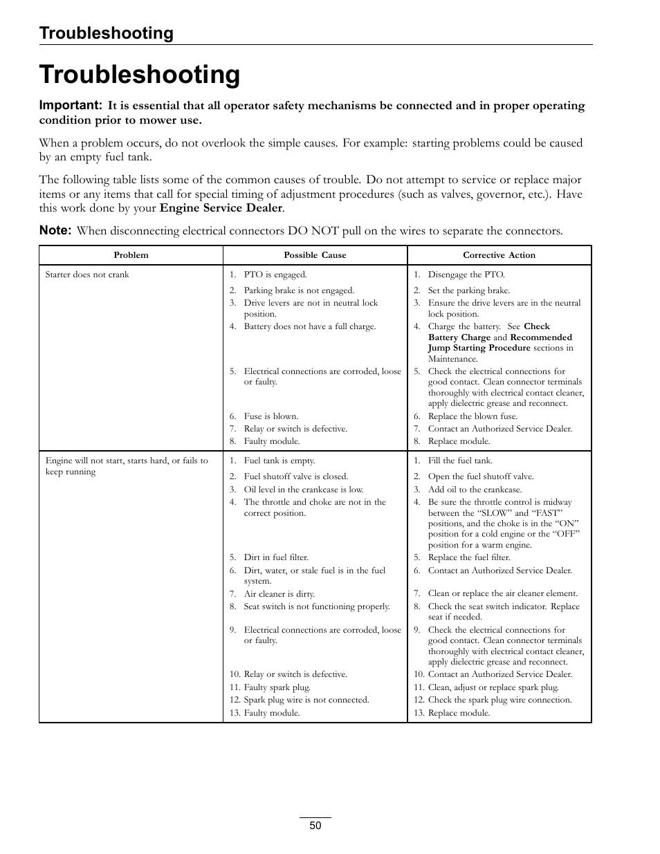Troubleshooting | Exmark Lazer Z Advantage Series X User Manual