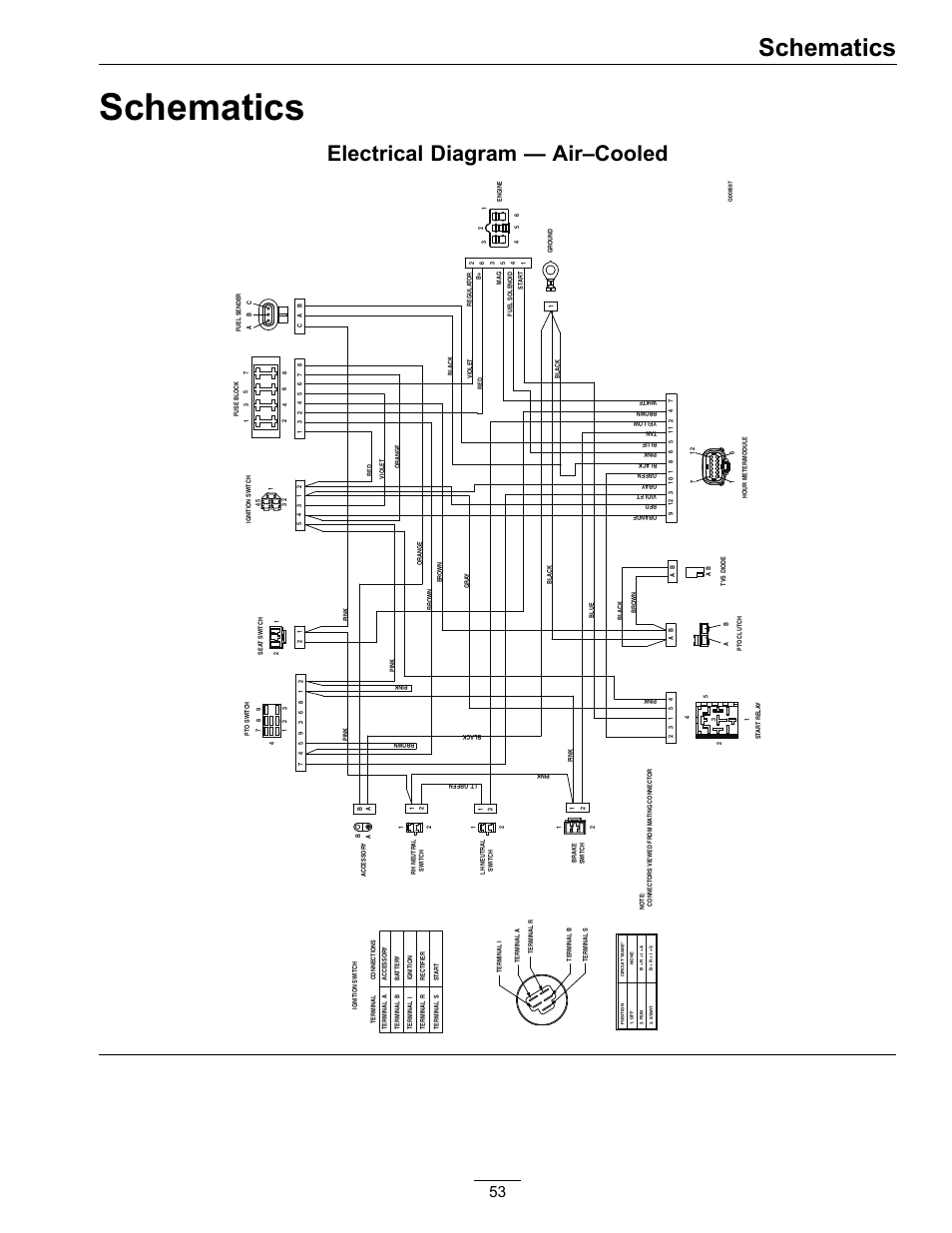 Exmark Wiring Diagram | Wiring Diagram on
