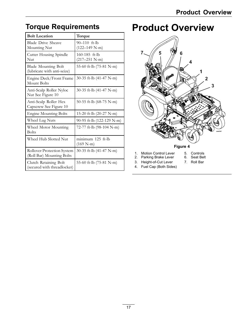 Lazer Z Wiring Diagram Diagrams For Exmark Mowers Parts Lawn Mower Starter Schematic
