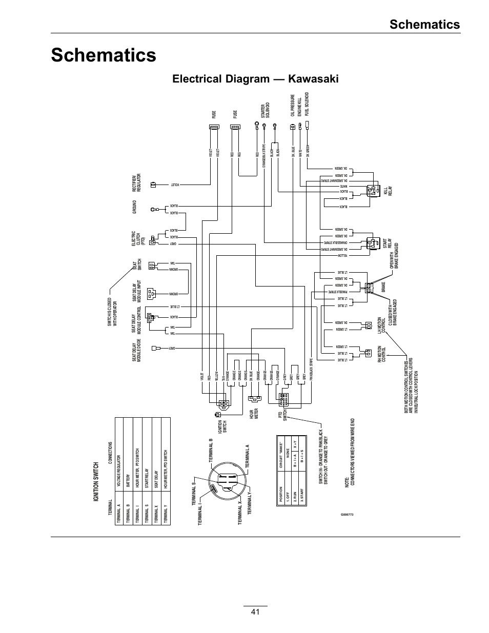 Schematics, Electrical diagram — kawasaki, Ignition switch ... on