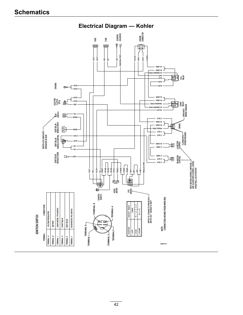Schematics, Electrical diagram — kohler, Ignition switch | Exmark Lazer Z  HP 565 User Manual | Page 42 / 48