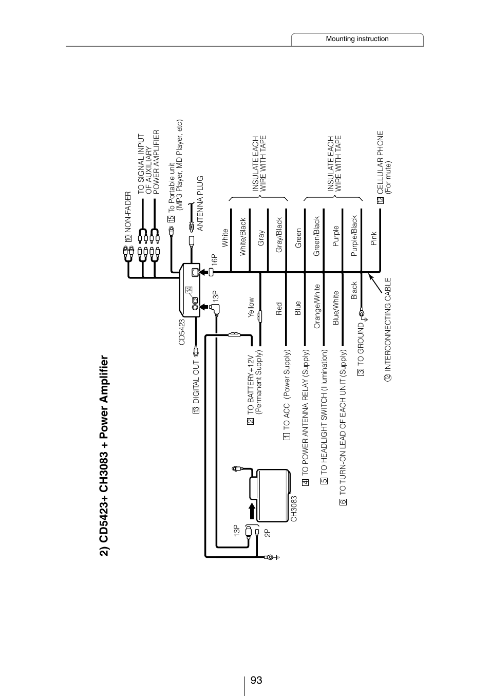 A145F3 Eclipse Model Cd5423 Wiring Diagram | Wiring LibraryWiring Library