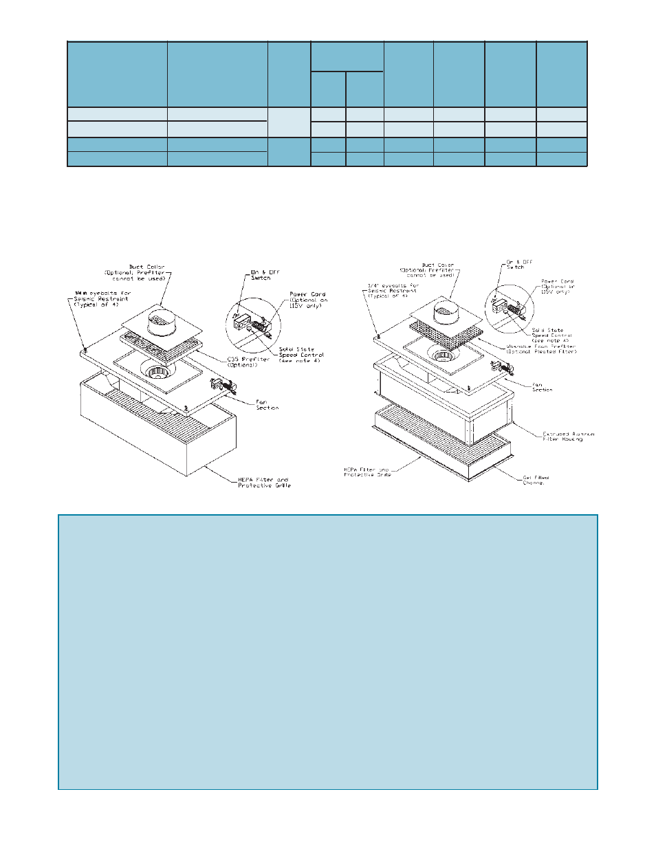 The filter and hvac store, Guide specifications | Honeywell 11255 ...