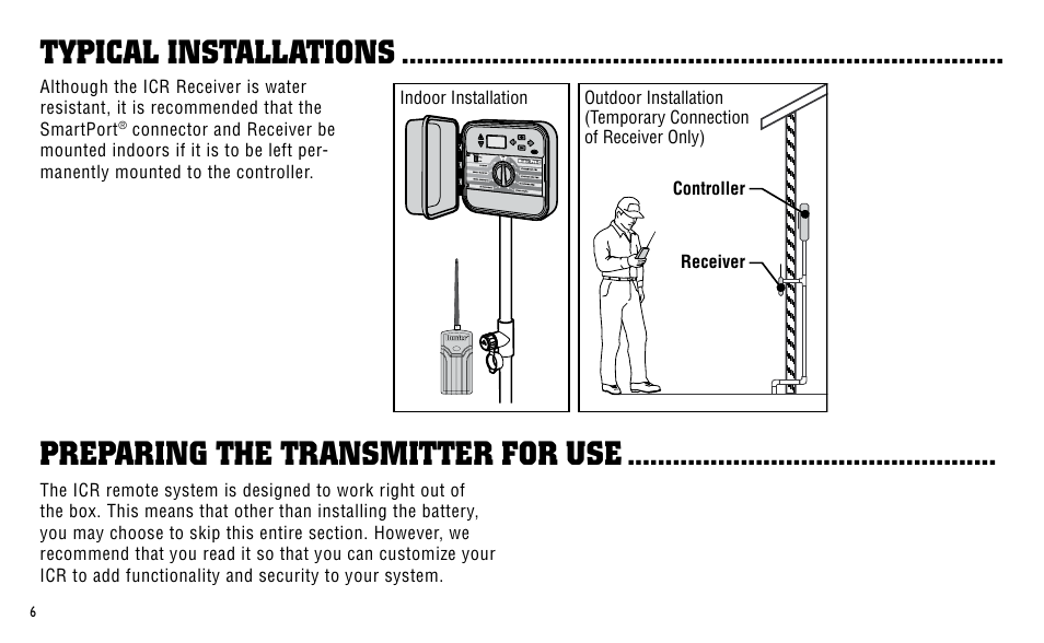 Typical installations, Preparing the transmitter for use