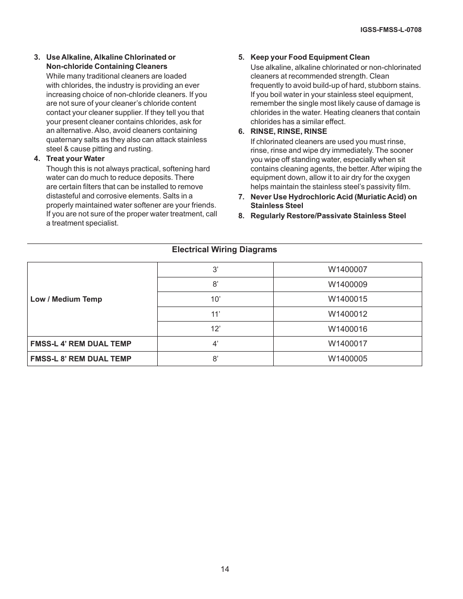 Electrical Wiring Diagrams Hussmann Fmss L User Manual