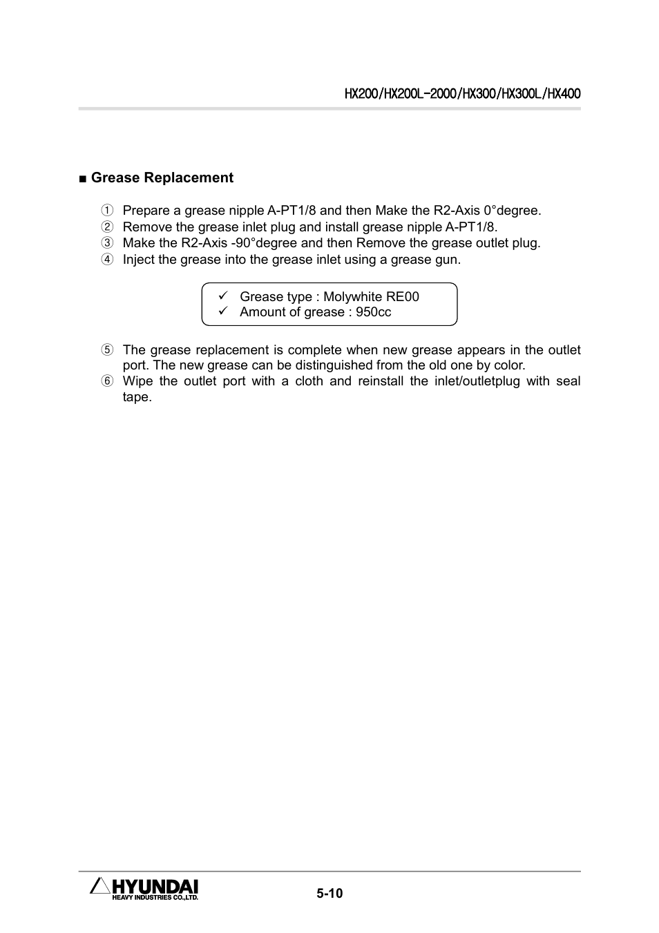 Hyundai HX300L User Manual | Page 94 / 147 | Original mode