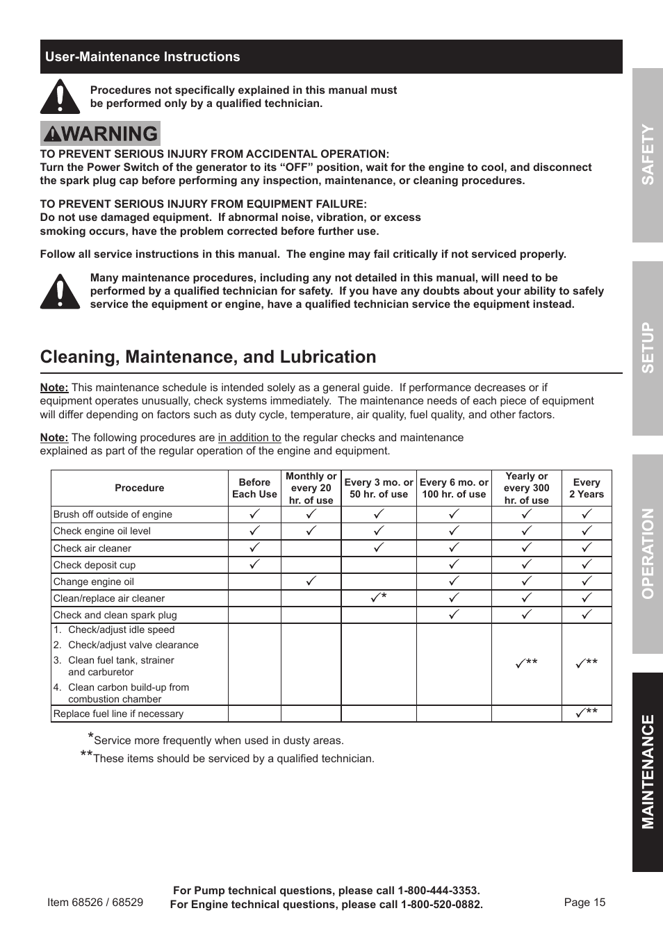 Cleaning, maintenance, and lubrication, Safety o pera tion m