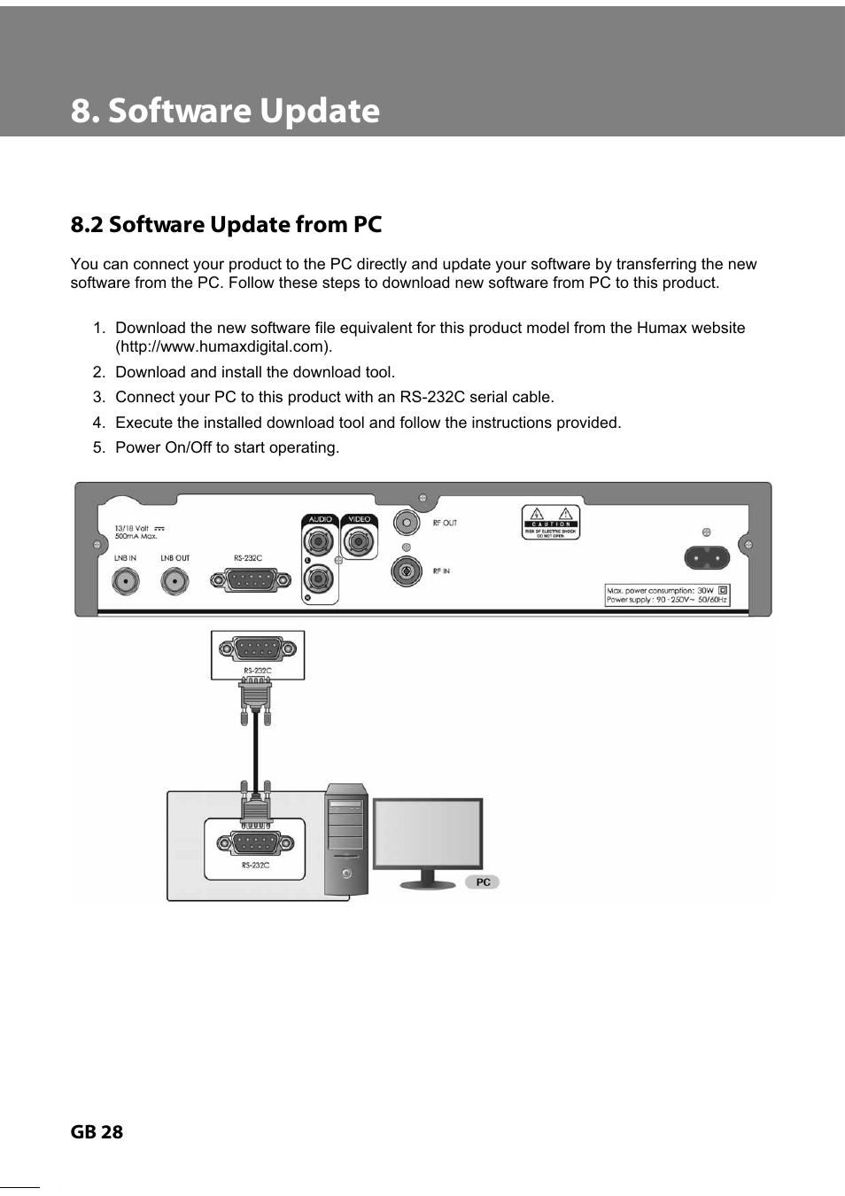 Download humax software