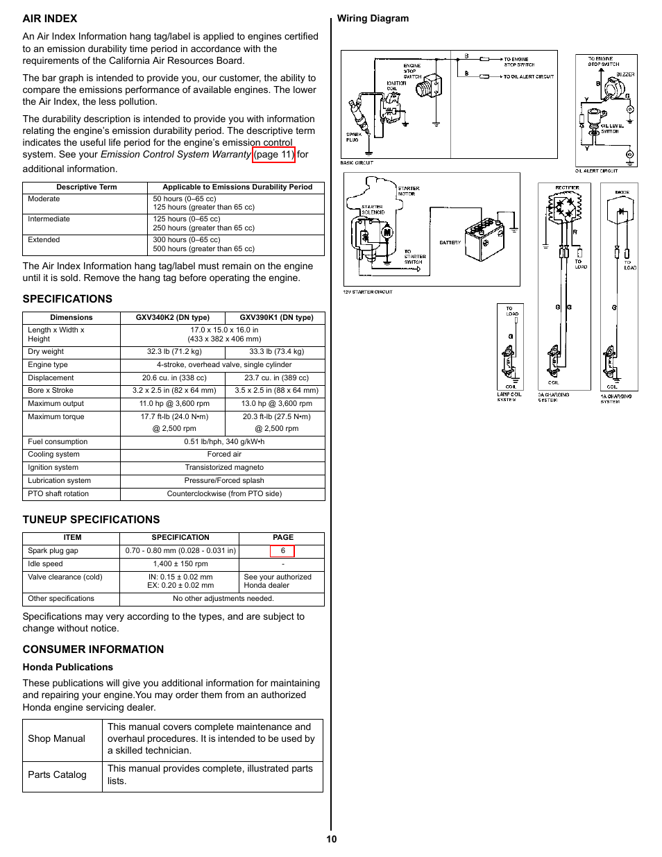 air index, specifications, tuneup specifications | honda gxv390 user manual  | page 10 / 16