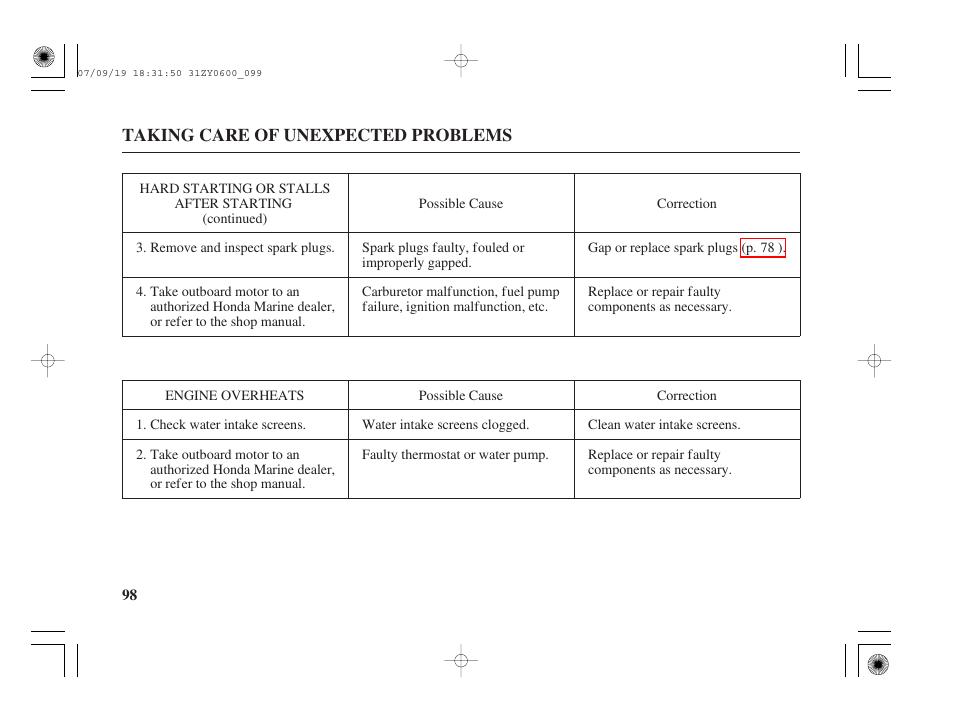 Engine Overheats Honda Bf20d User Manual Page 100 148