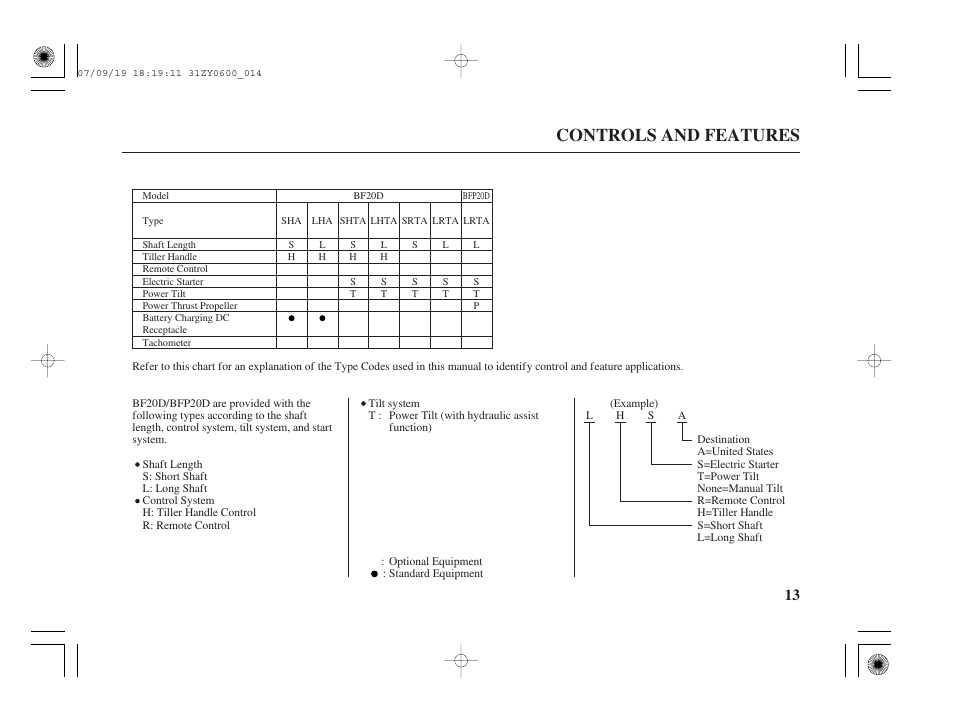 controls and features honda bf20d user manual page 15 148 rh manualsdir com honda bf20d3 manual Honda Manual Book