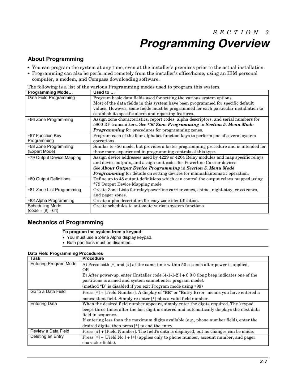 Programming overview, About programming, Mechanics of programming | Honeywell  VISTA-20P User Manual