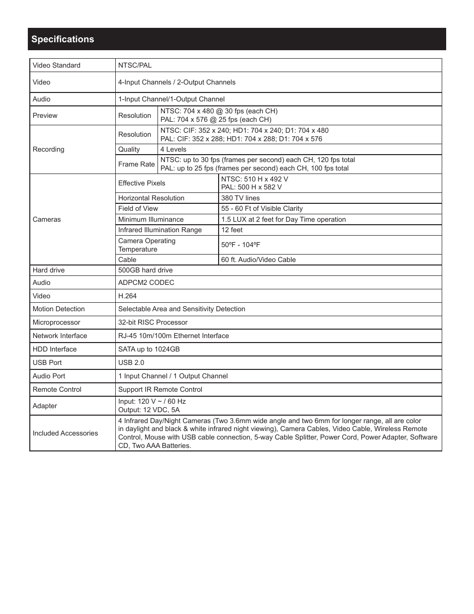 Specifications | Harbor Freight Tools BUNKER HILL SECURITY 68332