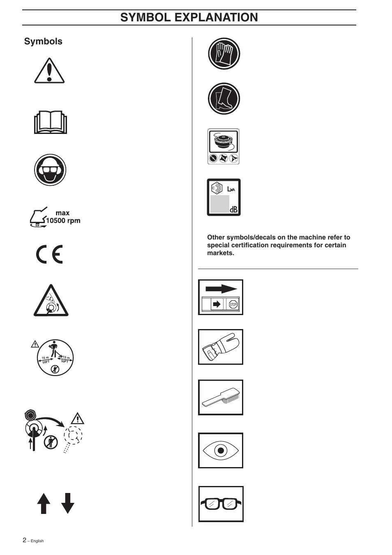 Symbol Explanation Symbols Husqvarna 322r User Manual Page 2