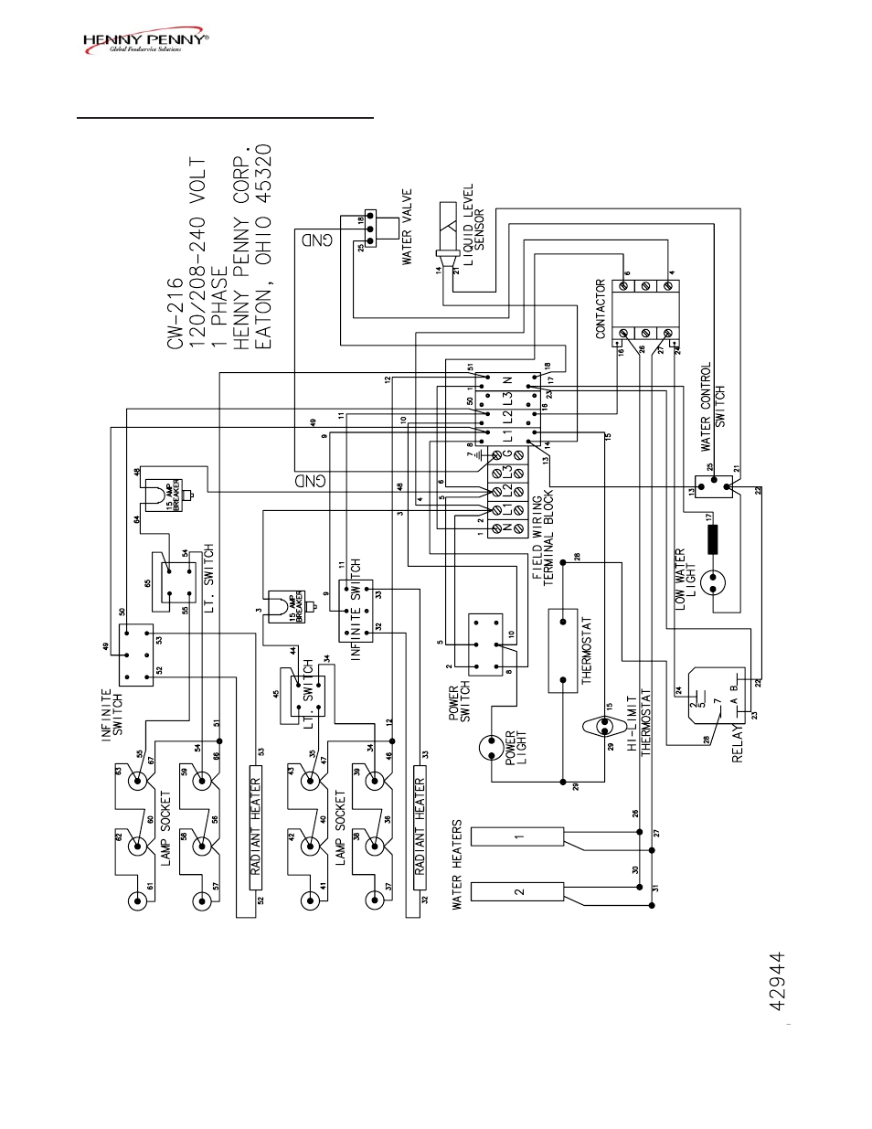 Henny Penny Cw 114 User Manual Page 25 41 Also For 216 Ohio Home Wiring Circuit Diagram