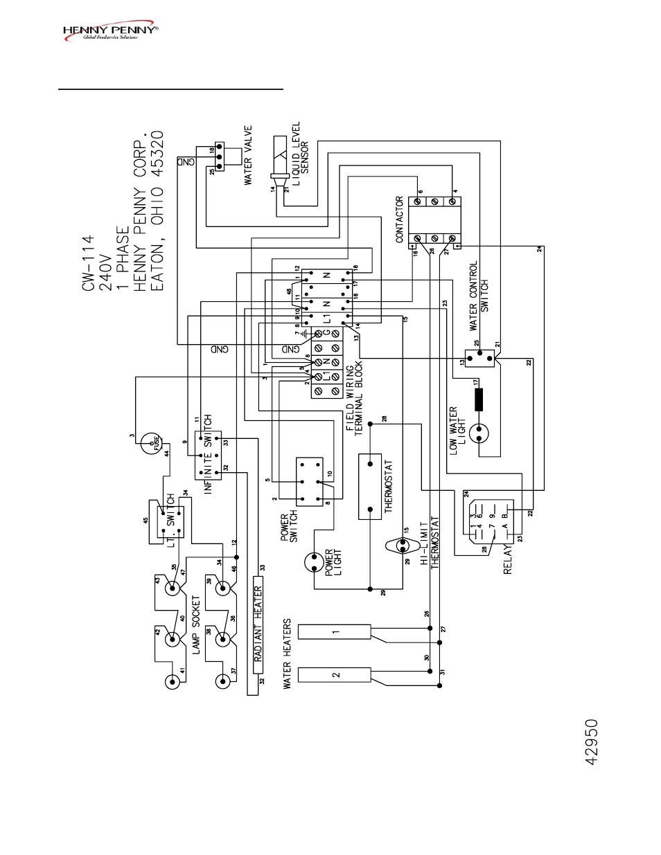 Henny Penny Wiring Diagram Free Download Fenwal Ignition Module 35 655921 001 Cw 114 User Manual Page 31 41 Also For 216