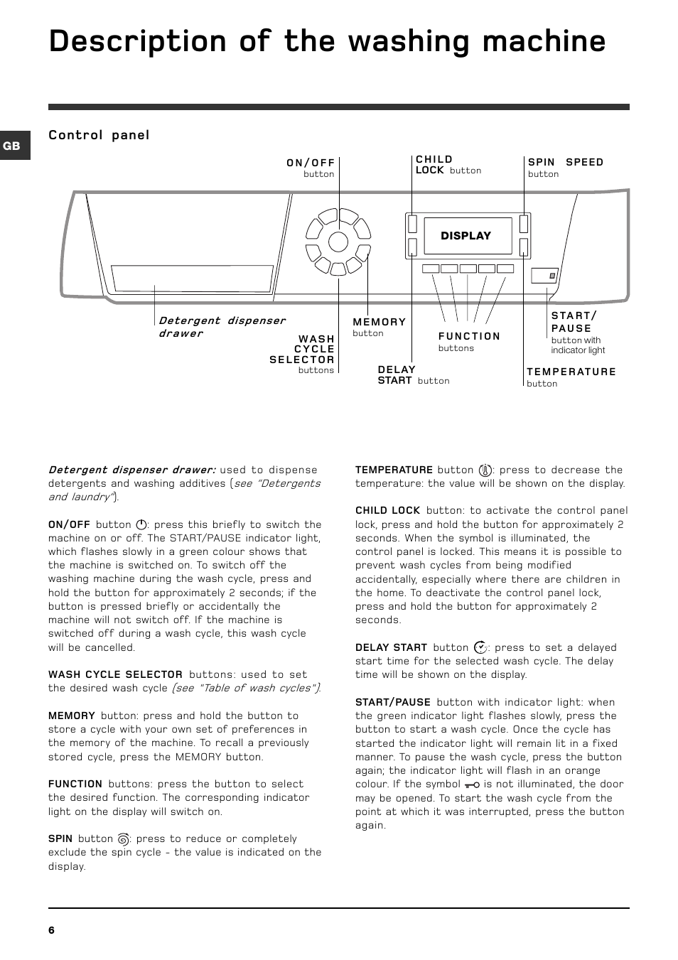 Description Of The Washing Machine Control Panel Hotpoint Wmd 940