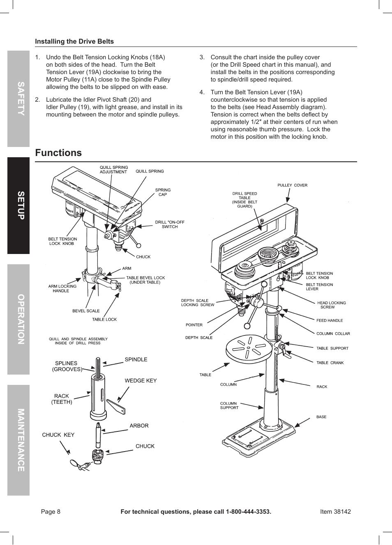 functions  safety opera tion maintenance setup
