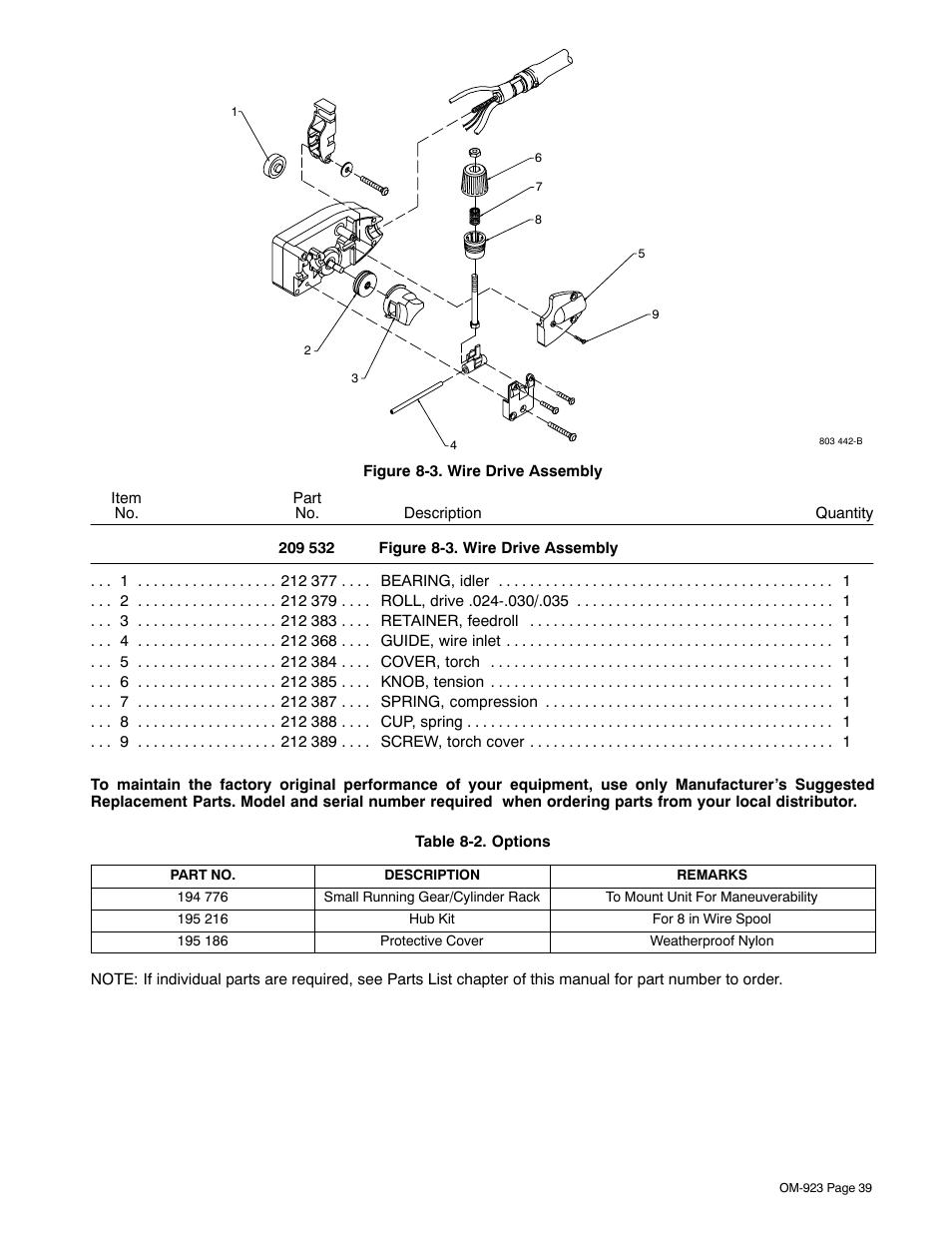 Hobart Spare Parts Manual