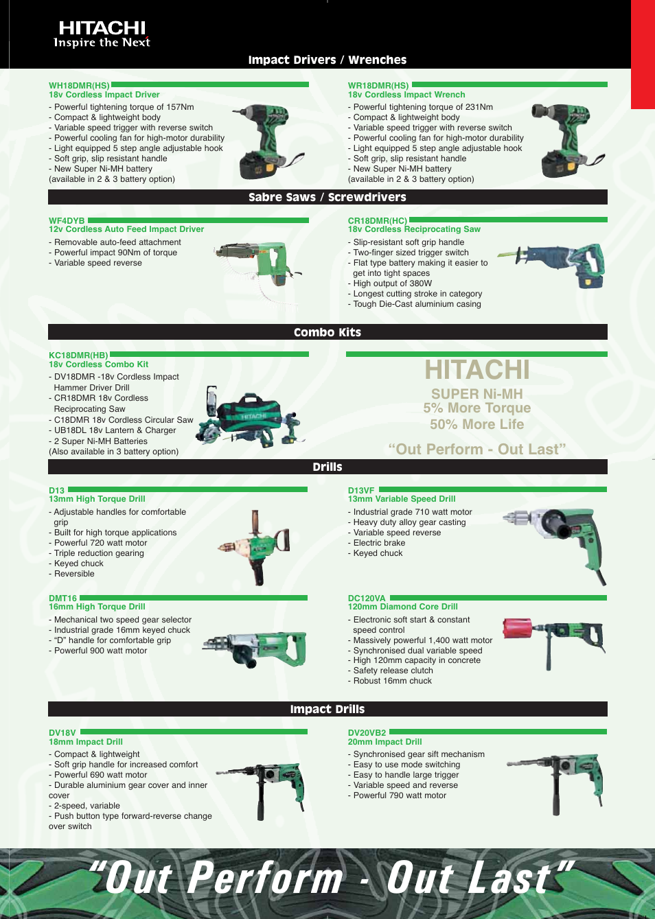 hitachi ds14dvf3 manual