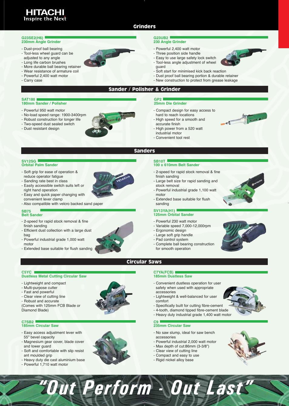 out perform out last hitachi ds14dvf3 user manual page 4 30 rh manualsdir com Hitachi Excavator Repair Manual Verizon LG Cell Phone Manual
