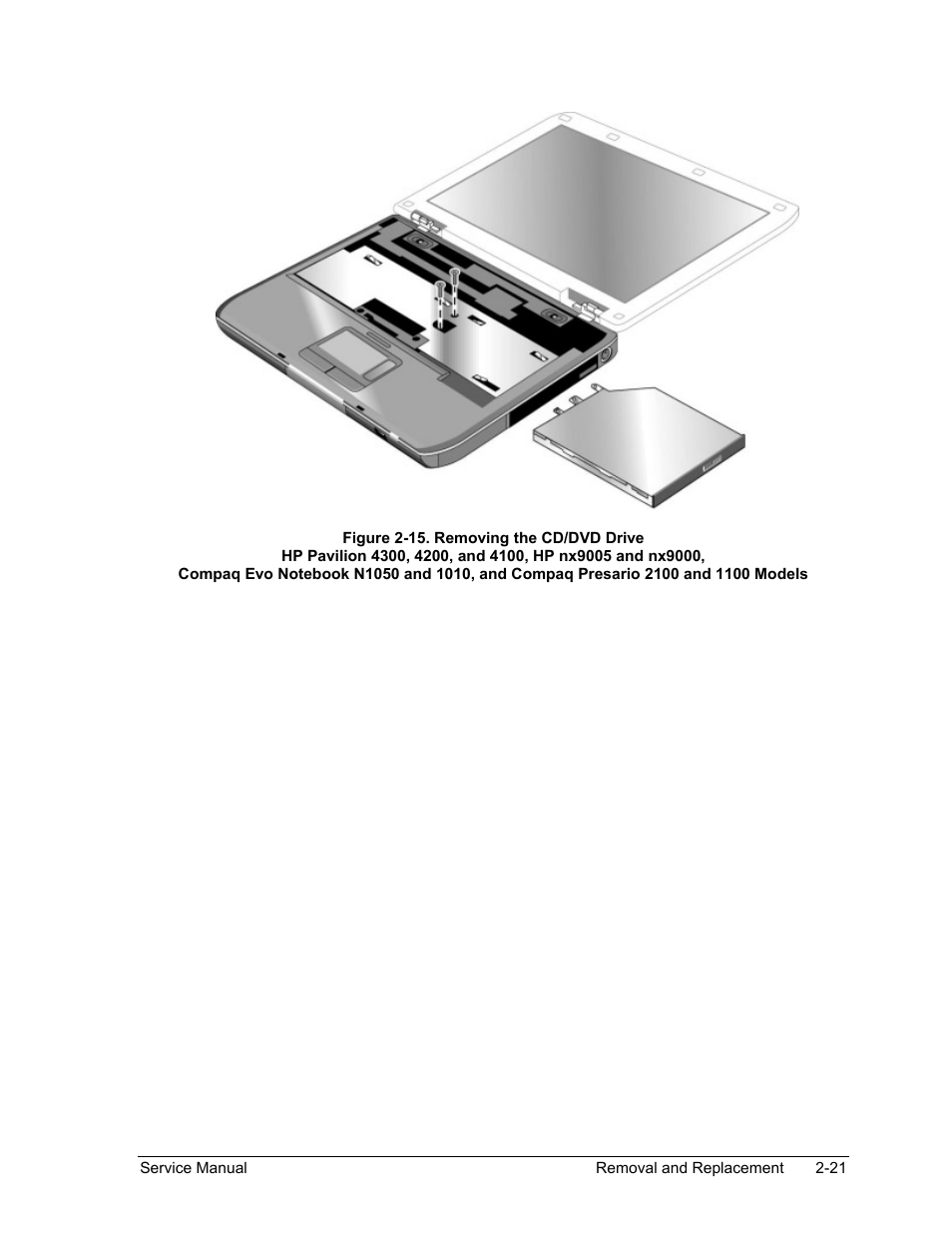 Figure 2-15. removing the cd/dvd drive -21 | HP Pavilion ze5300 User Manual  | Page 92 / 188