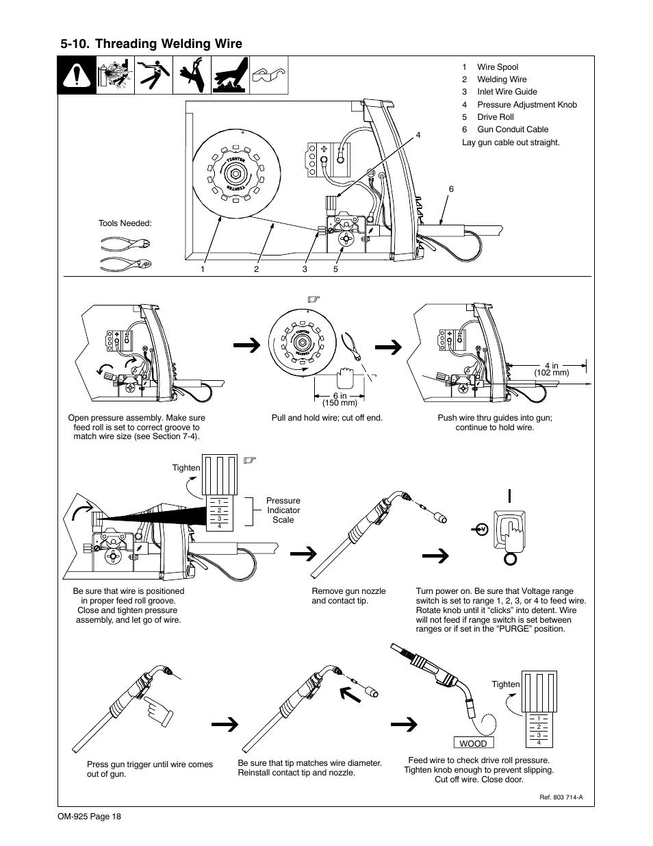 Old Fashioned Hobart Mig Wire Frieze - Wiring Schematics and ...