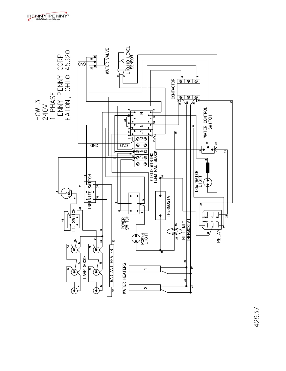 henny penny wiring diagram powermate portable generator