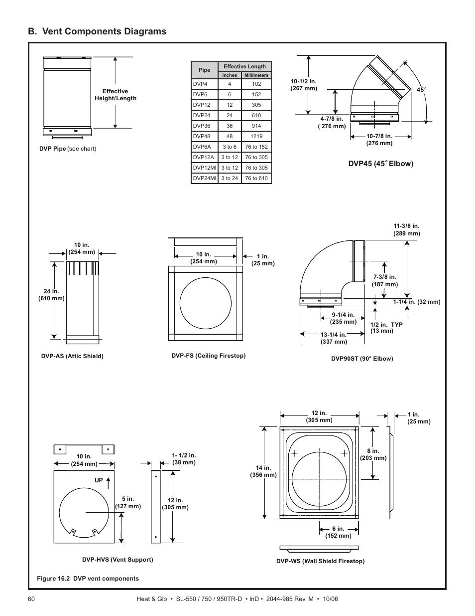 B  Vent Components Diagrams