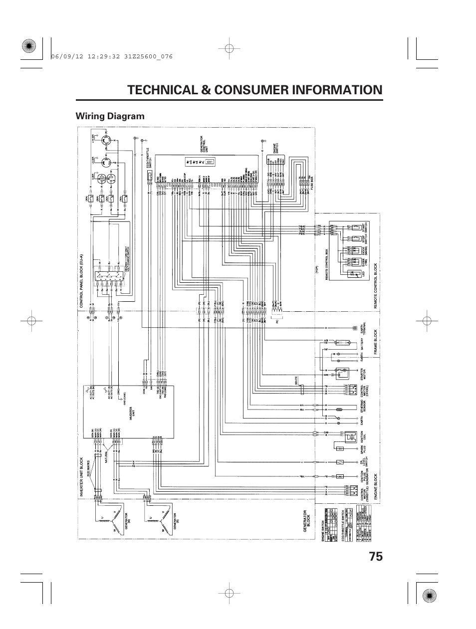 wiring diagram 75 technical consumer information honda eu6500is rh manualsdir com karcher 620m wiring diagram karcher 520 wiring diagram