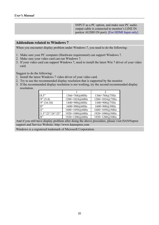 Addendum related to windows 7 | HANNspree HF255 User Manual