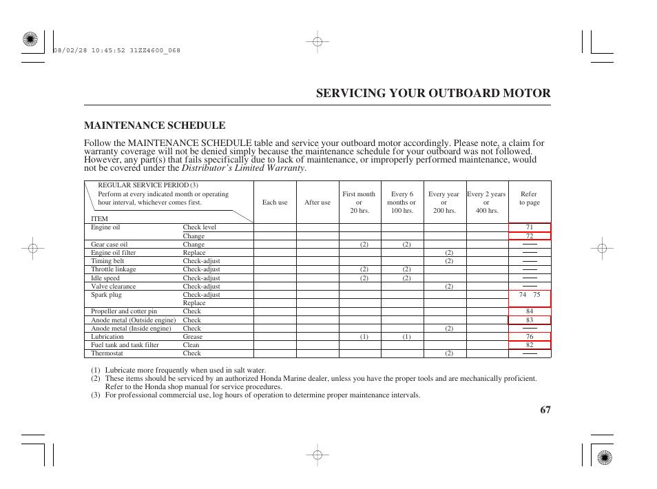 maintenance schedule servicing your outboard motor 67 maintenance rh manualsdir com honda bf40d service manual honda bf40d service manual