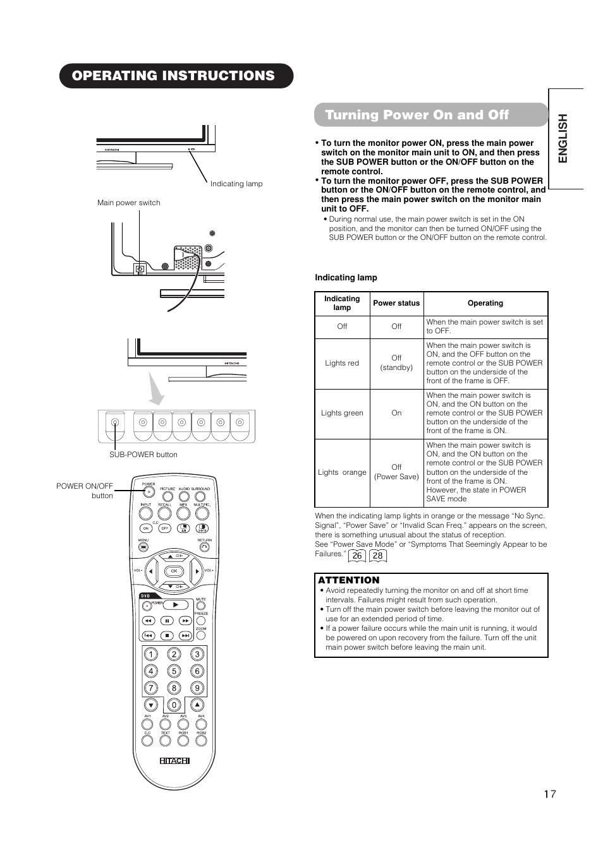 Hitachi cmp420v1 service manual pdf download.