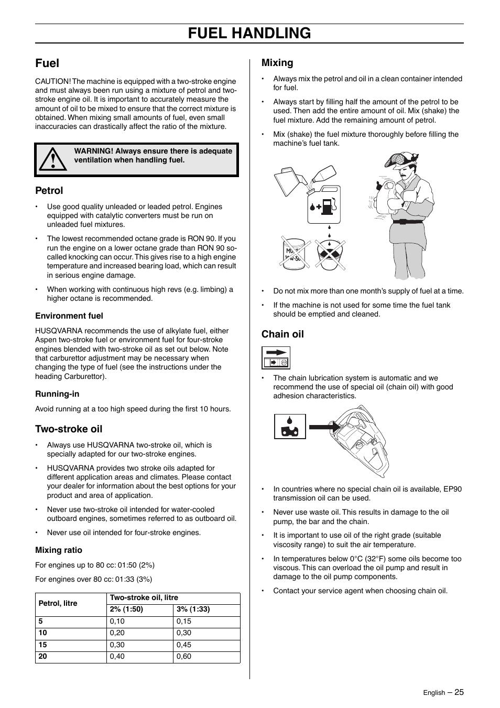 Fuel, Petrol, Two-stroke oil | Husqvarna 385XP User Manual