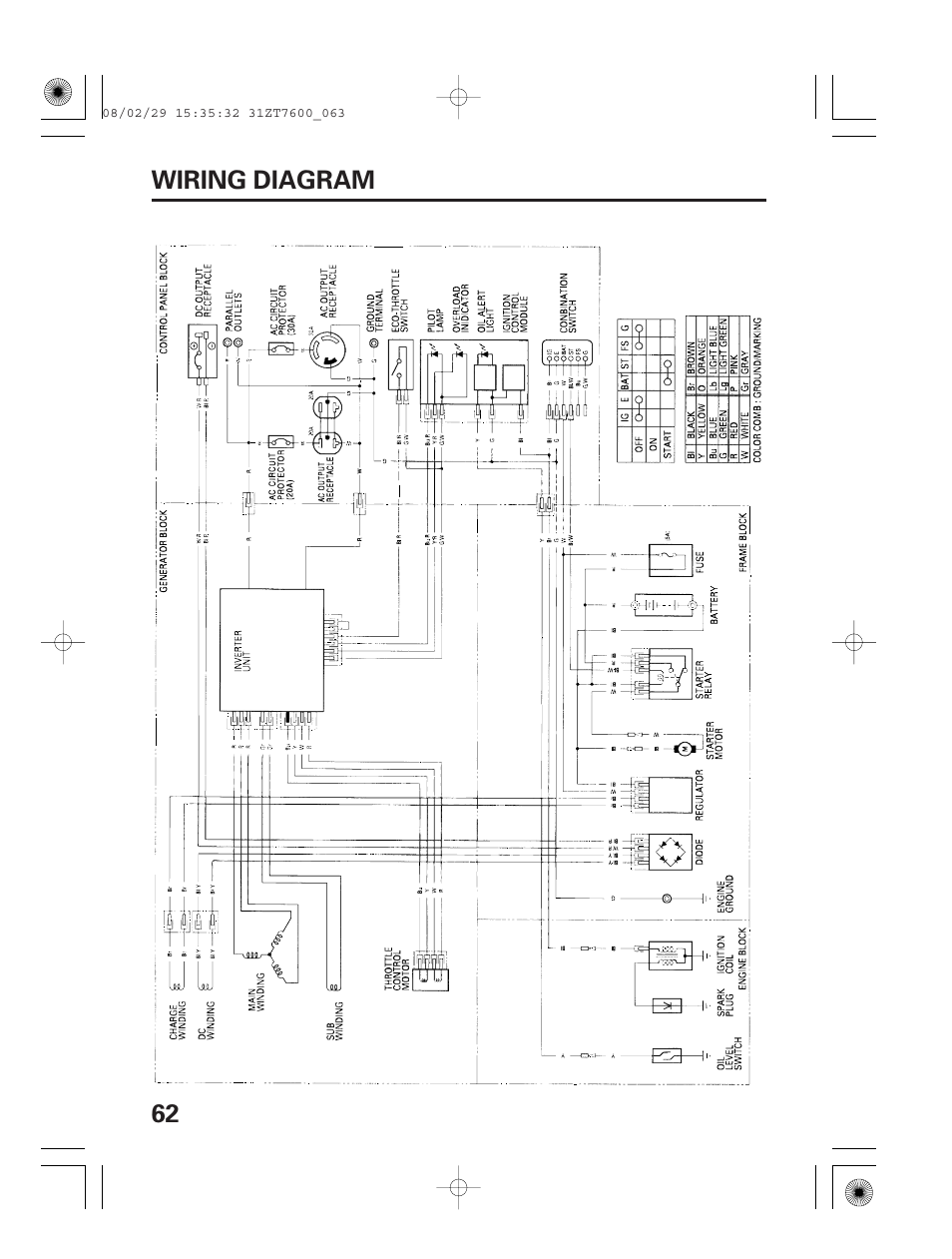 Wiring diagram, 62 wiring diagram | HONDA EU3000is User Manual | Page 64 /  71