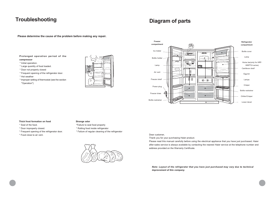 Diagram of parts, Troubleshooting | haier HRF-689FF/A User ... on