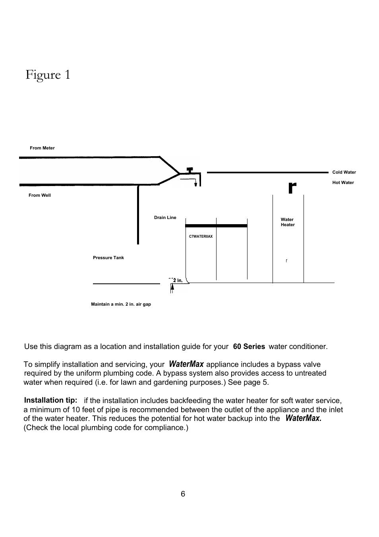 Figure 1 Installation Guide 8z Start Manual Guide