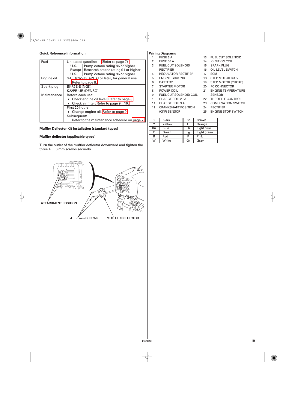 Quick Reference Information Muffler Deflector Kit Installation Stepper Motor Wiring Basics Diagrams Honda Igx440 User Manual