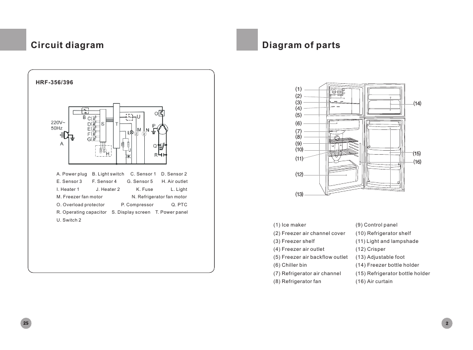 Circuit diagram, Diagram of parts | haier HRF-356 User ... on