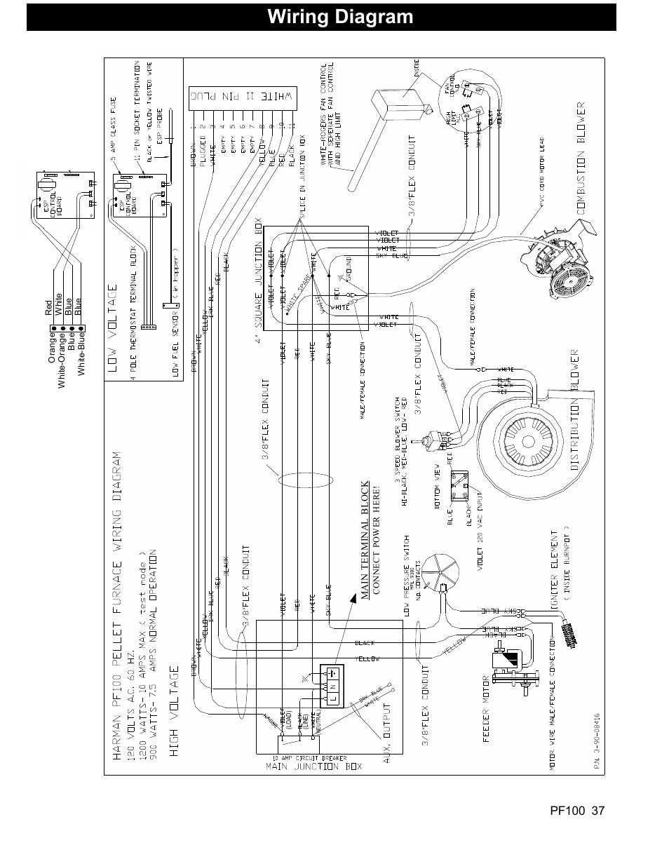 Electrical Wiring For Stove Wiring Diagrams Hubs Manual Guide