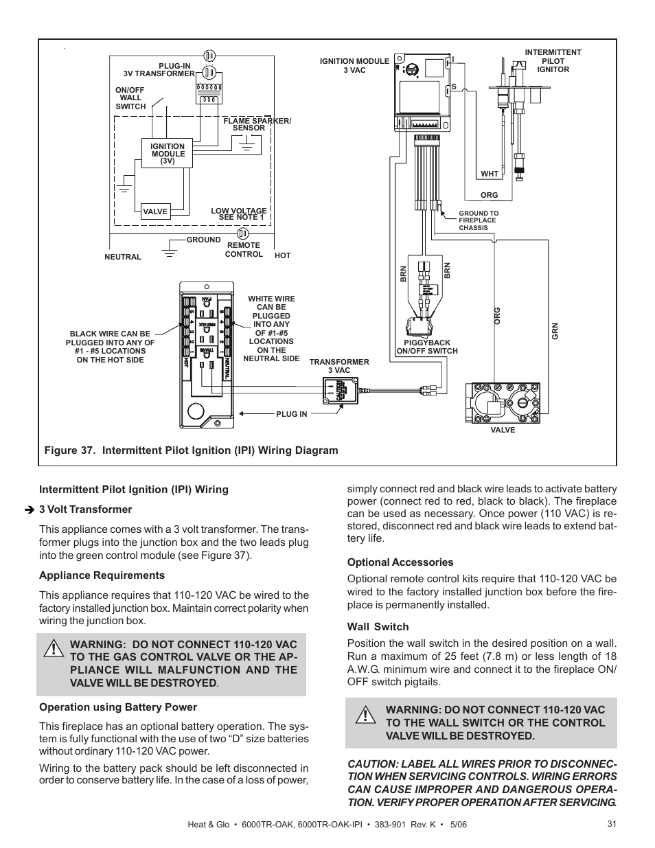 Glo Underfloor Heating Wiring Diagram : Heat glo fireplace tr oak user manual page